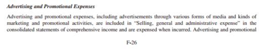 Siedmioslajdowiec #26 - Struktura reklamodawców na rynkach światowych, czyli kto i gdzie wydaje najwięcej