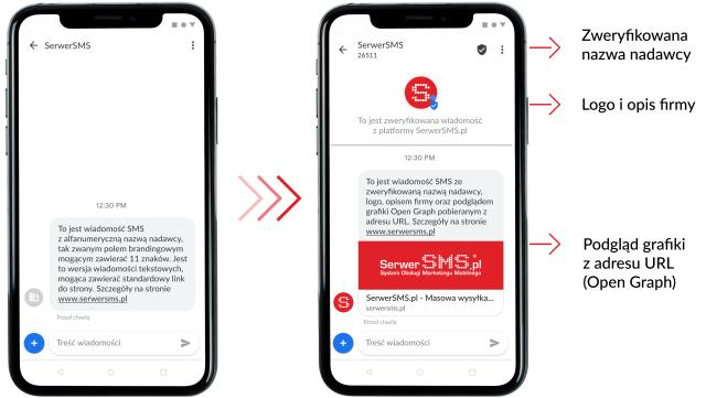 Skuteczna i bezpieczna komunikacja mobilna