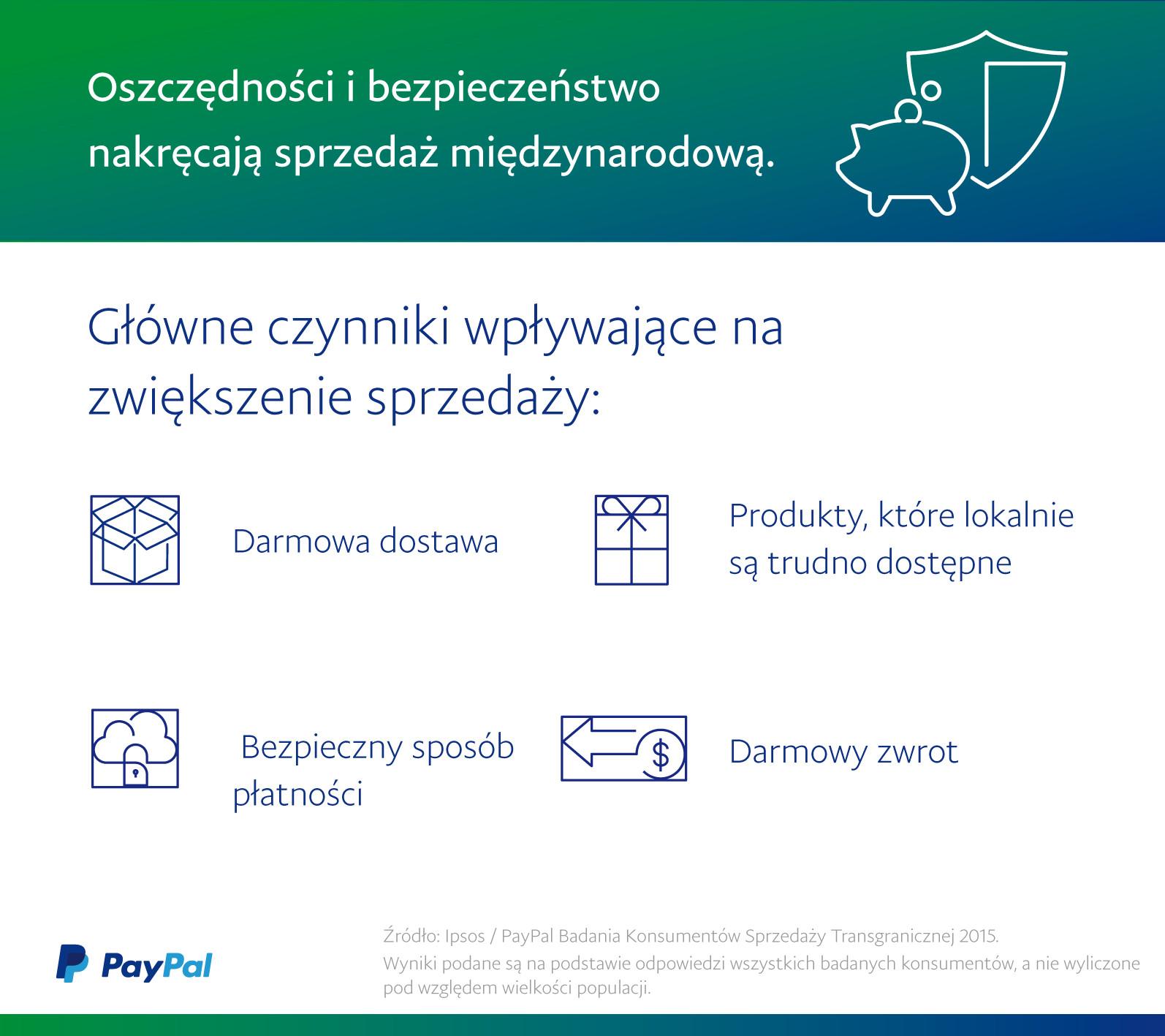 3279589c110aa PayPal PassPort od teraz dostępny dla polskich firm